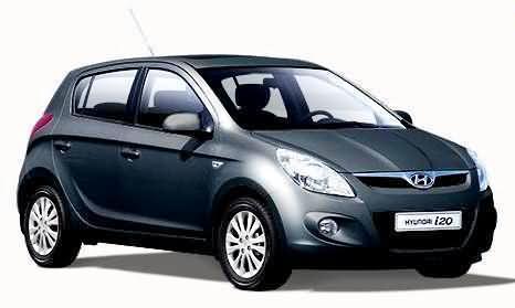 Hyundai-i20-Magna